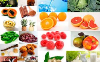 Топ-10 жиросжигающих продуктов для женщин