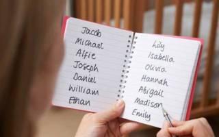 Английские фамилии мужские и женские