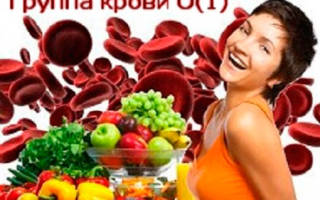 Диета по 1 положительной группе крови
