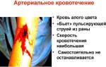 Симптомы артериального кровотечения