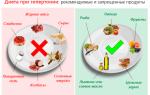 Питание при гипертонии и ожирении