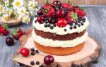 Рецепты бисквитного крема для торта