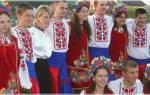 Украинские фамилии: список и склонение
