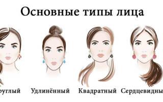 Как определить форму лица и подобрать прическу