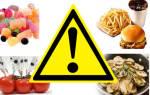 Что такое канцерогены и их классификация
