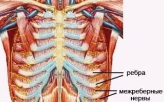 6 причин, почему у вас болят ребра
